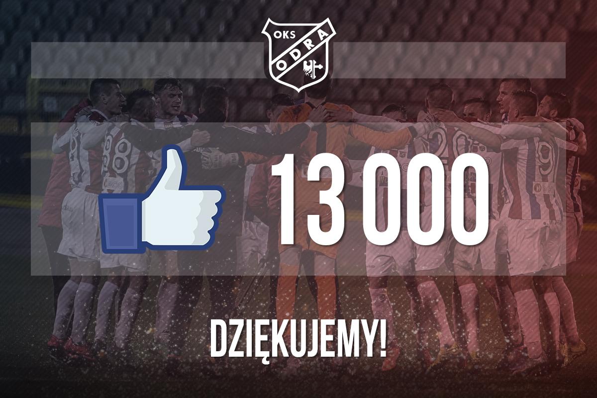 Rośniemy w siłę na Facebooku!