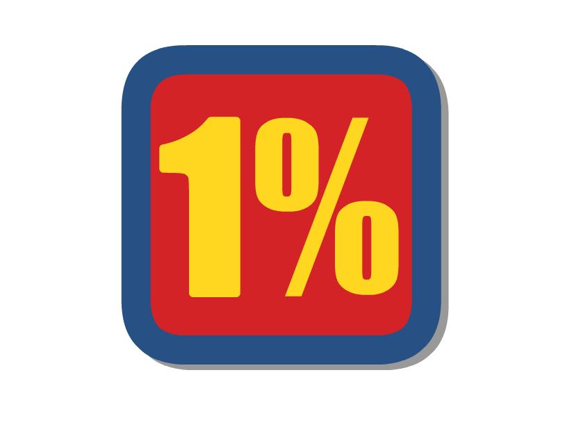 Podsumowanie 1% podatku 2015