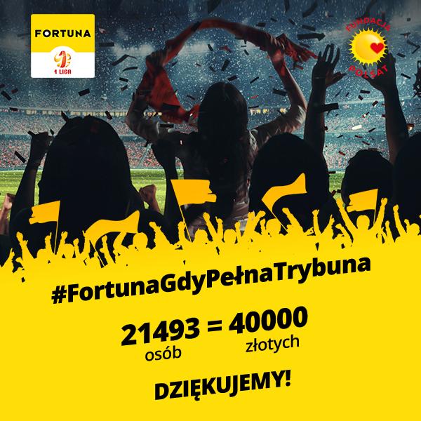 Podsumowanie akcji #FortunaGdyPelnaTrybuna