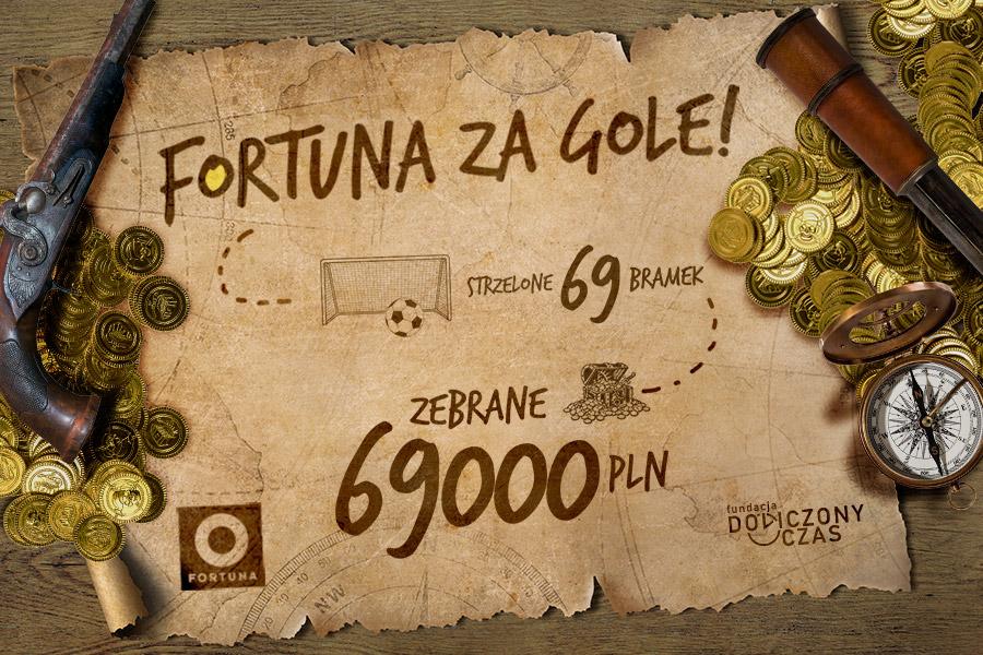 #FortunaZaGole