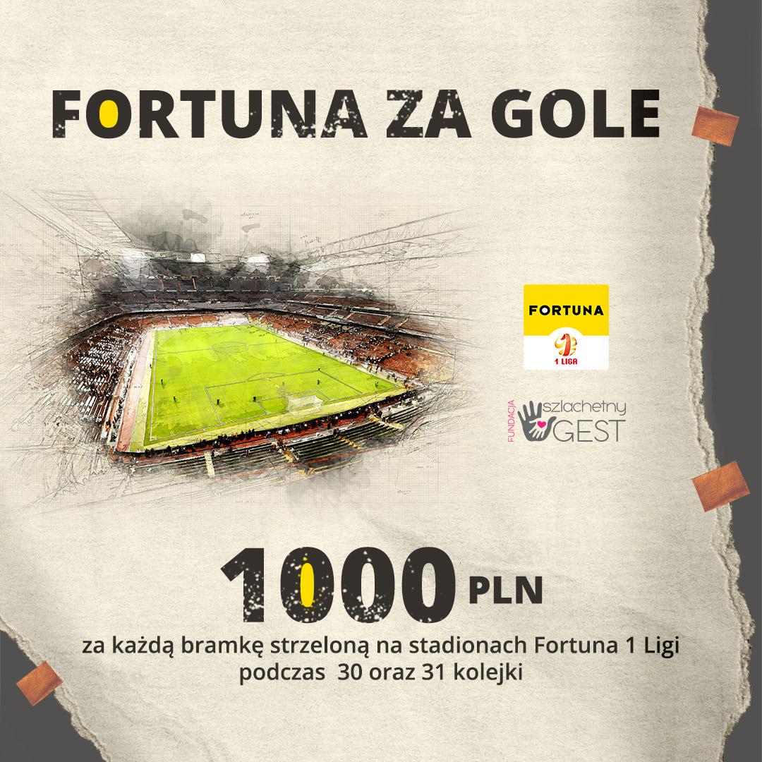 #FortunaZaGole na rzecz Zuzi Kaproń!